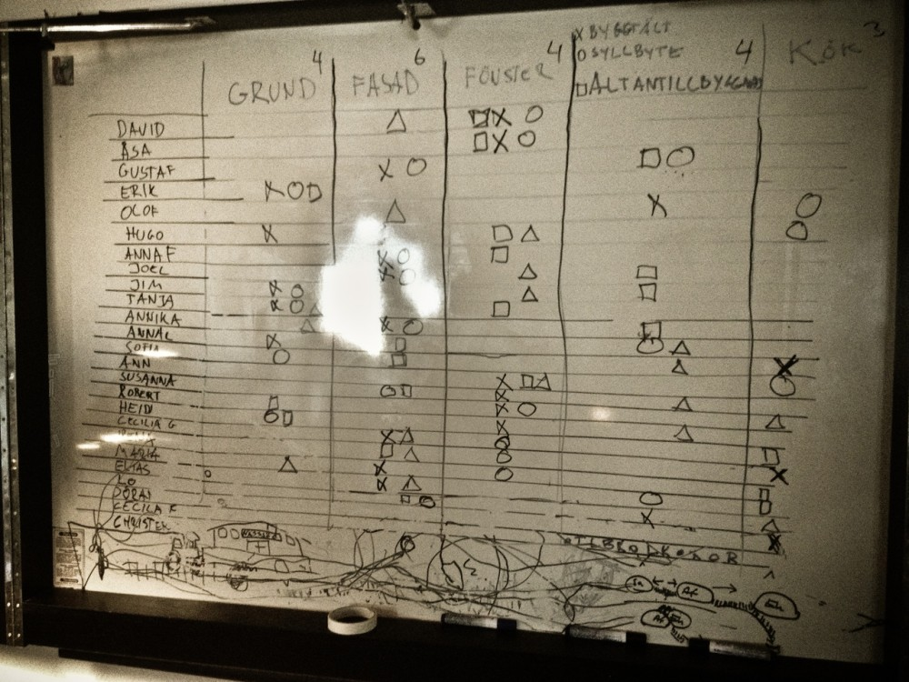 Dagsplanering under Nordkroksbrigaden 2012